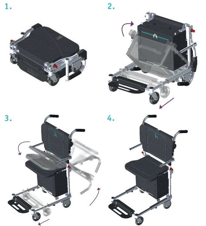 Wheelchair Doubles Bag