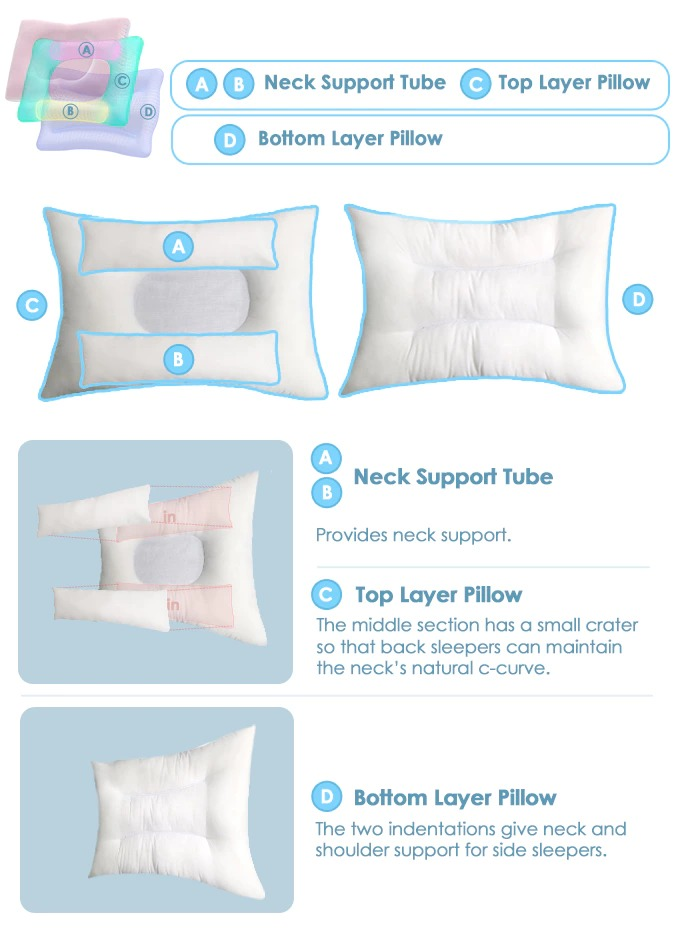 Cotton Shower Pillow for Neck Pain